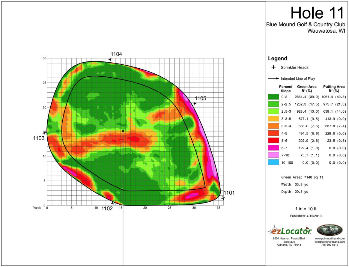 BMGCC11-HeatMap