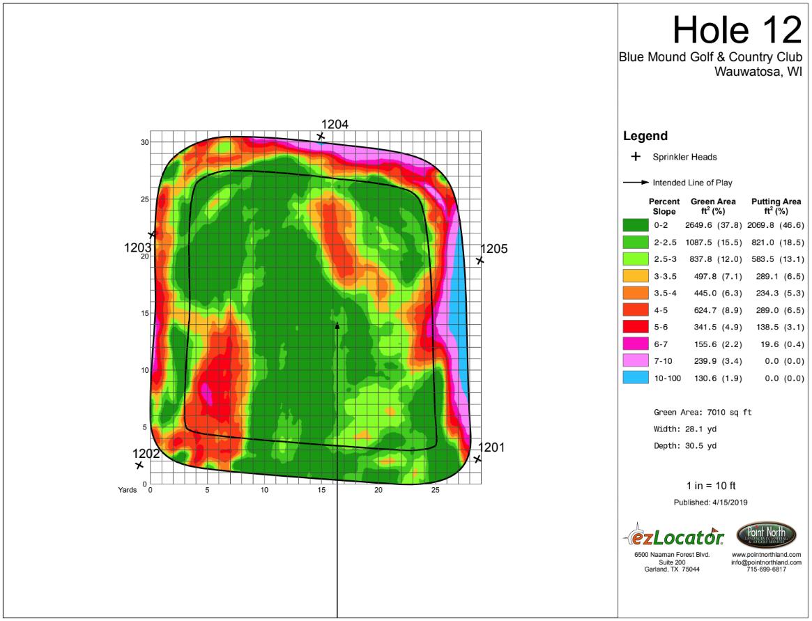 BMGCC12-HeatMap