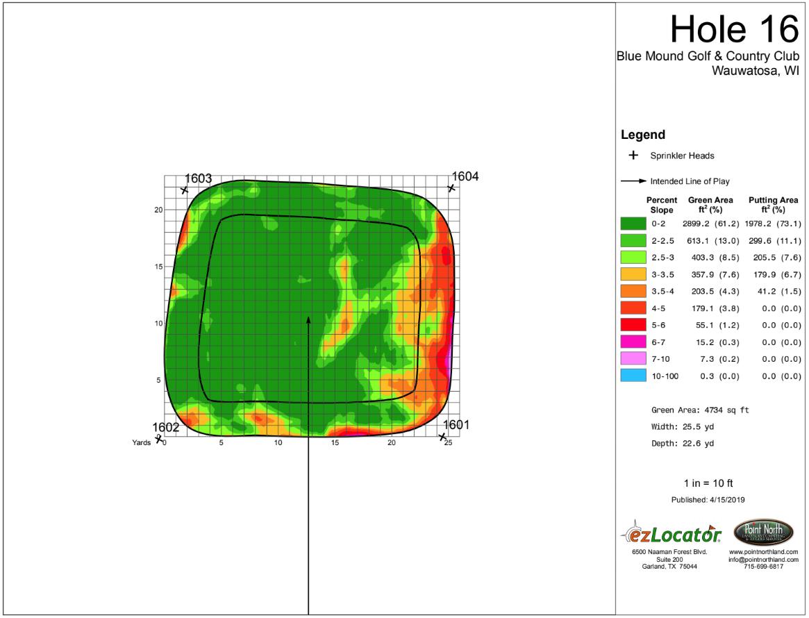 BMGCC16-HeatMap