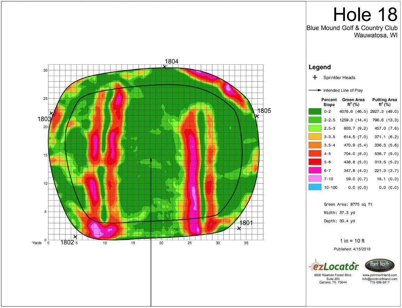 BMGCC18-HeatMap