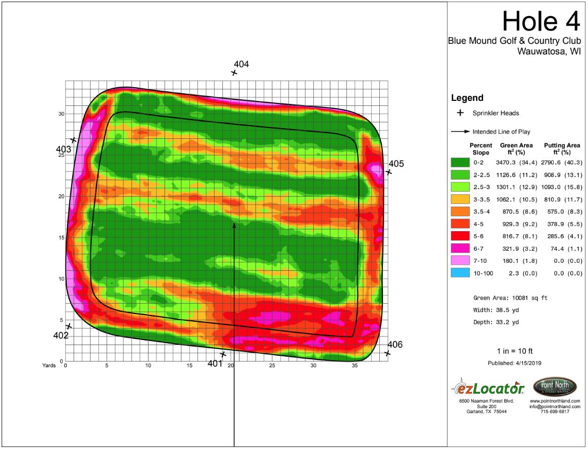 BMGCC4-HeatMap