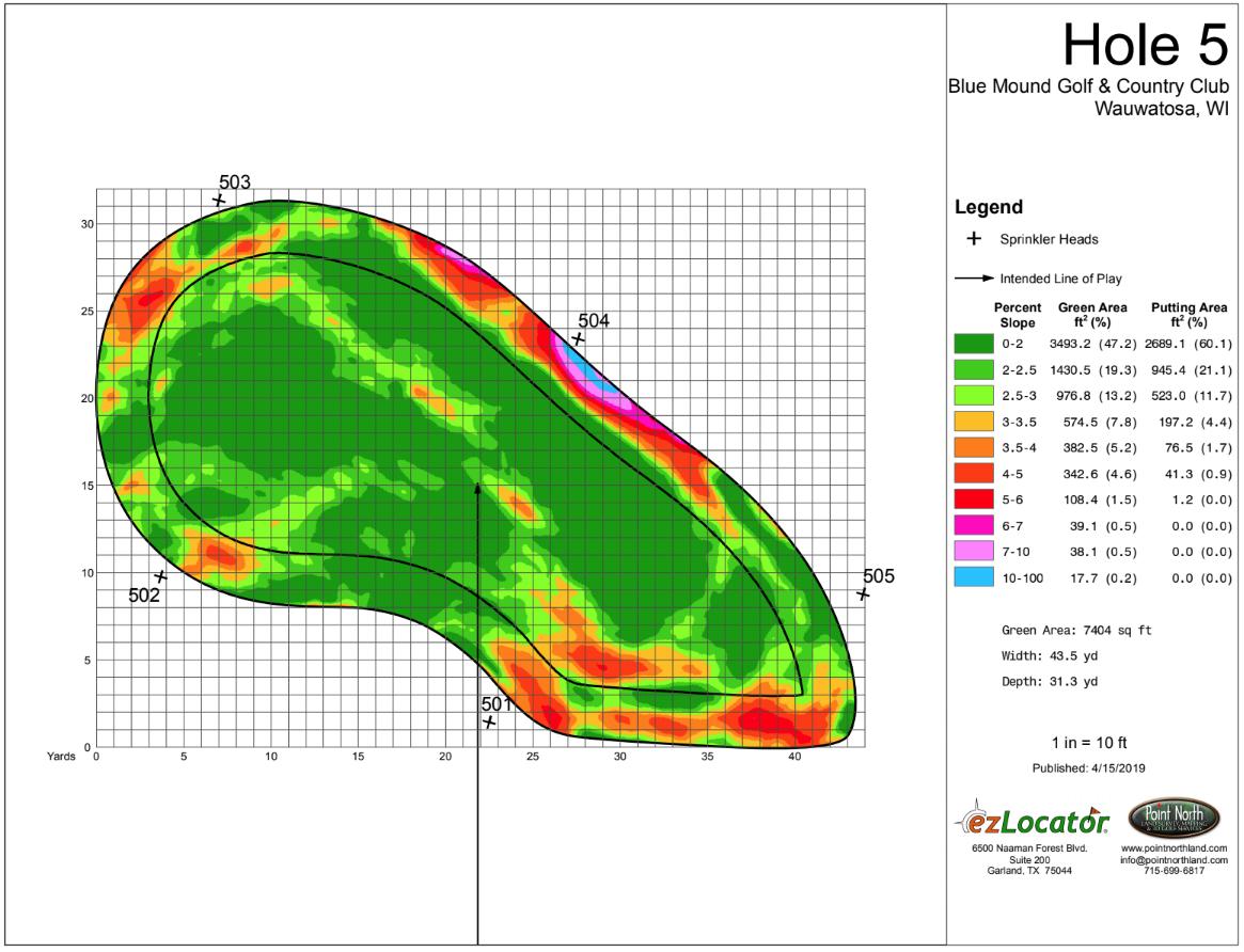 BMGCC5-HeatMap