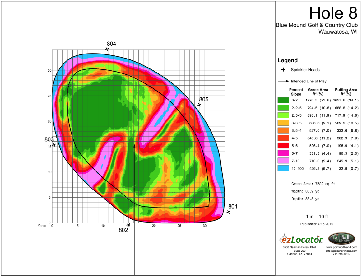 BMGCC8-HeatMap