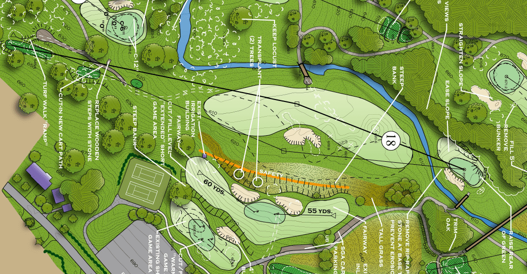 Forse Design's change plan for the 18th